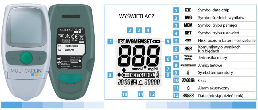 multicareIn Bsi pomiar wyswietlacz glukometr