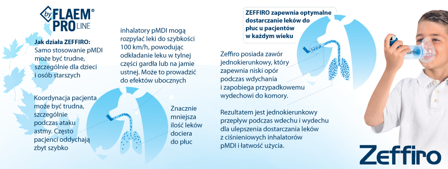 Flaem-ZEFFIRO-komora-do-inhalatorów