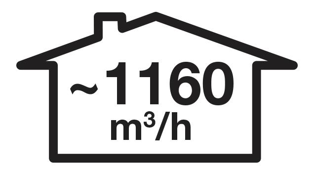 DO1100E