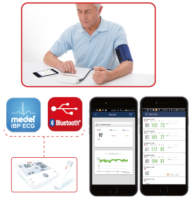 medel-connect-transmisja-danych