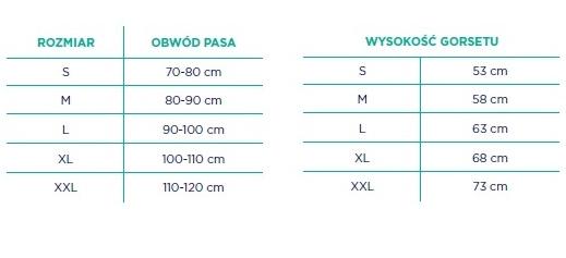 timago wsot710