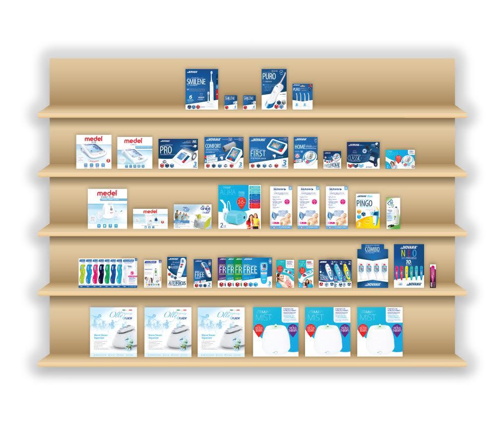Planogramy Hurtowni Sprzętu Medycznego dla Aptek Novama Cloud